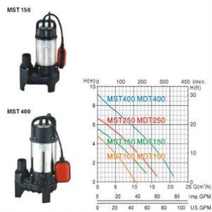 Máy bơm chìm hút nước thải Mastra MST 150